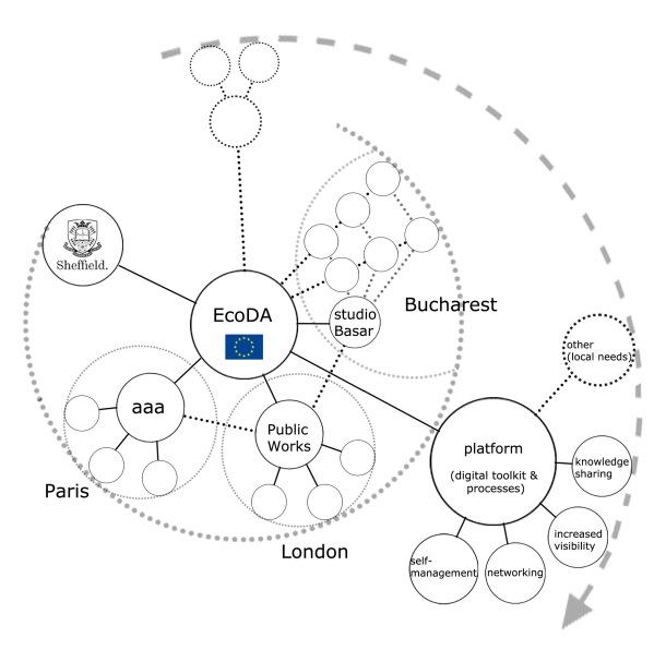 diagram roles