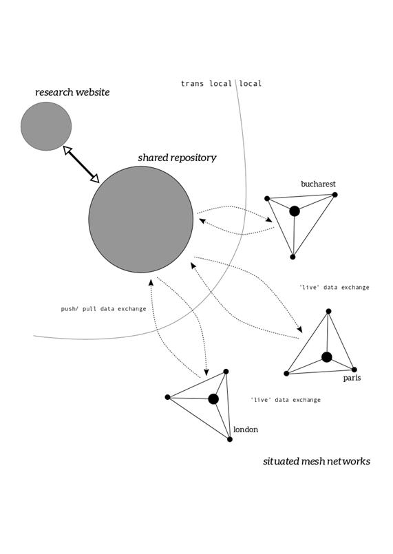 tech diagram EcoDA_PL